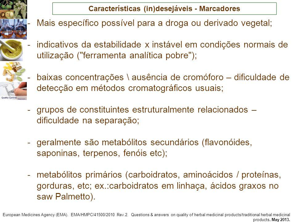 Características (in)desejáveis - Marcadores European Medicines Agency (EMA). EMA/HMPC/41500/2010 Rev.2. Questions & answers on quality of herbal medic