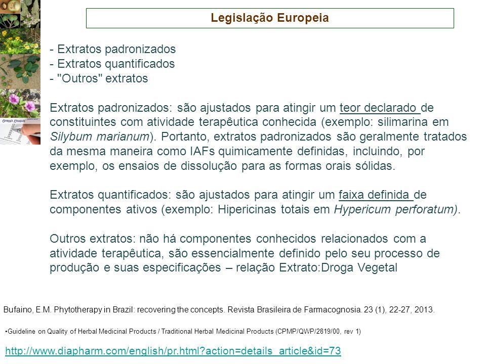 Métodos Indicativos de Estabilidade (MIE)– Stability-Indicating Assay Methods (SIAM) KLICK, S.; MUIJSELAAR, P.