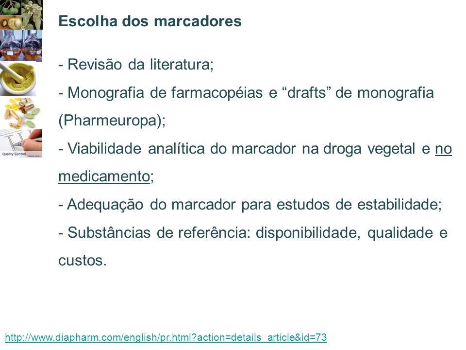 VALIDAÇÃO ANALÍTICA ANVISA, ICH, FDA  Linearidade  Faixa ou intervalo  Especificidade/seletividade – Métodos indicativos de Estabilidade  Exatidão – placebo (ausente em matriz vegetal), spiking (analito com a mistura de produtos de degradação)  Precisão- transferência de métodos (interlaboratorial)  Limite de quantificação e identificação  Robustez