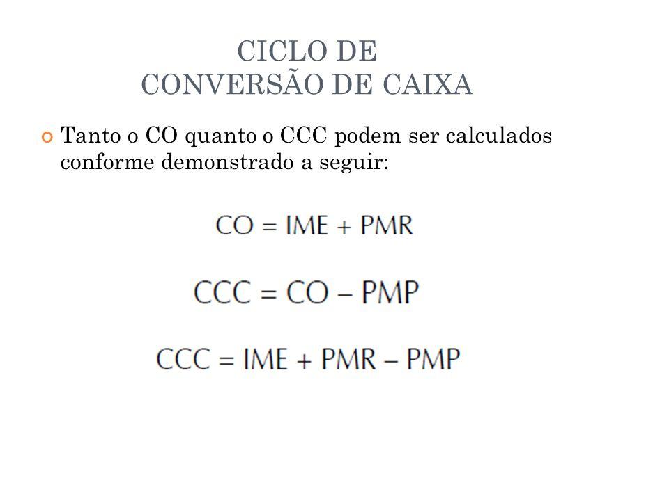 CICLO DE CONVERSÃO DE CAIXA Tanto o CO quanto o CCC podem ser calculados conforme demonstrado a seguir: 11