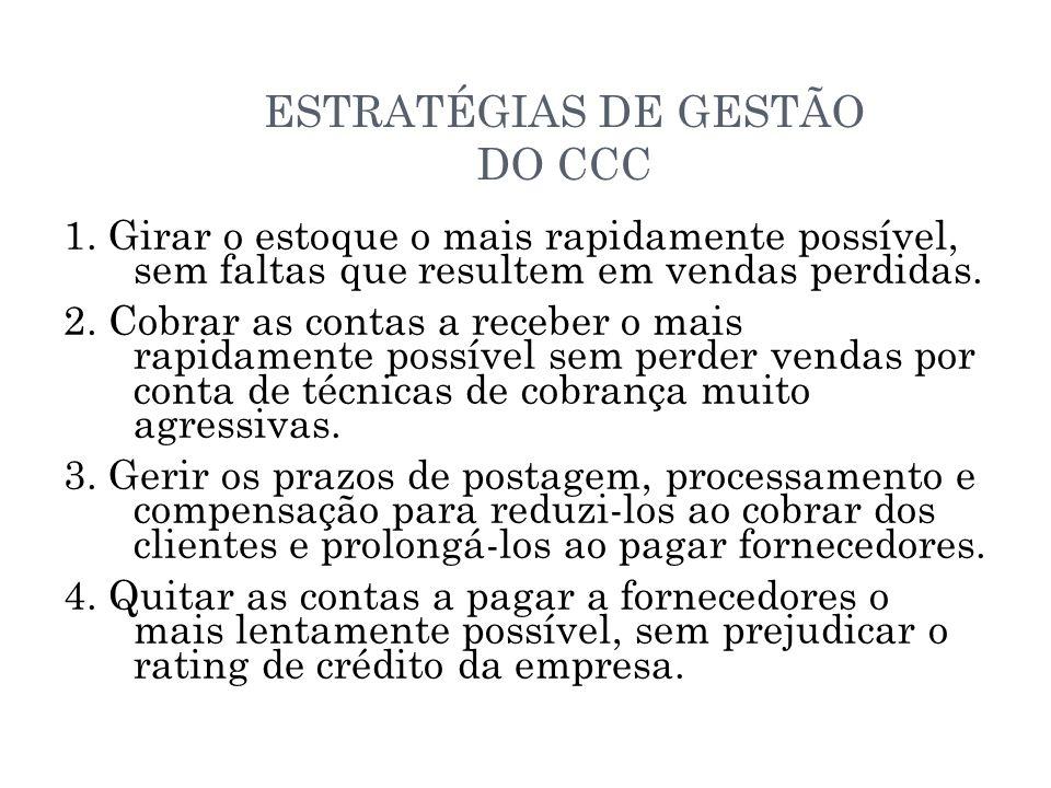 ESTRATÉGIAS DE GESTÃO DO CCC 1.