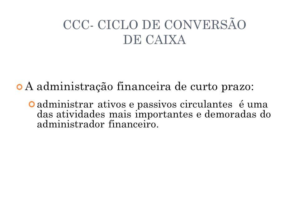 CCC- CICLO DE CONVERSÃO DE CAIXA A administração financeira de curto prazo: administrar ativos e passivos circulantes é uma das atividades mais importantes e demoradas do administrador financeiro.