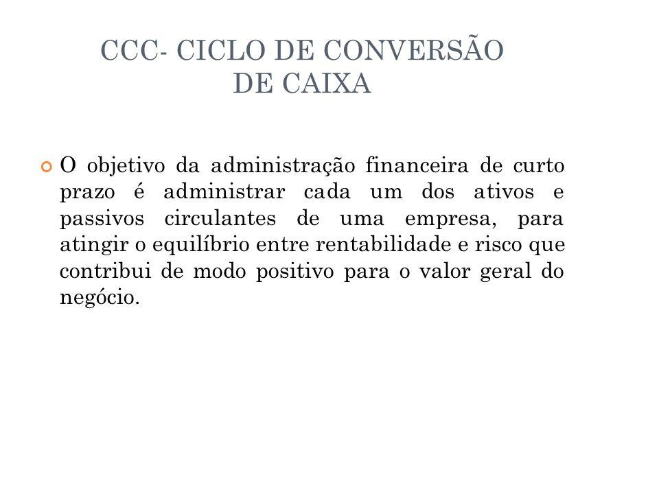 CCC- CICLO DE CONVERSÃO DE CAIXA O objetivo da administração financeira de curto prazo é administrar cada um dos ativos e passivos circulantes de uma empresa, para atingir o equilíbrio entre rentabilidade e risco que contribui de modo positivo para o valor geral do negócio.