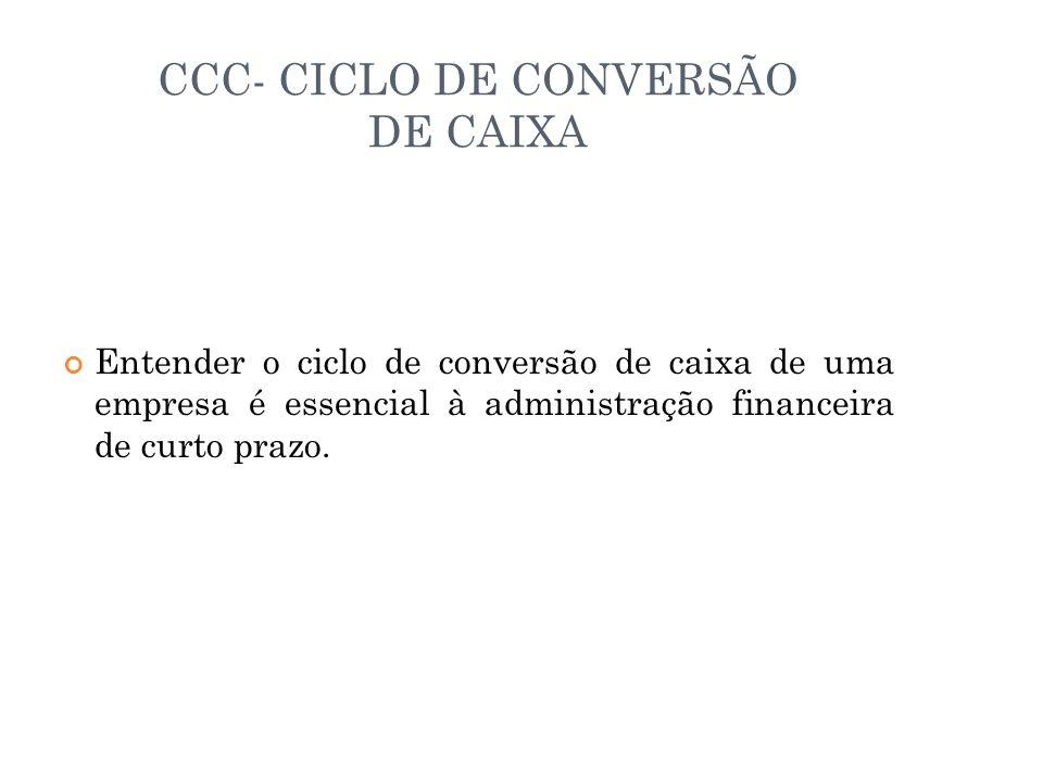 CCC- CICLO DE CONVERSÃO DE CAIXA Entender o ciclo de conversão de caixa de uma empresa é essencial à administração financeira de curto prazo.