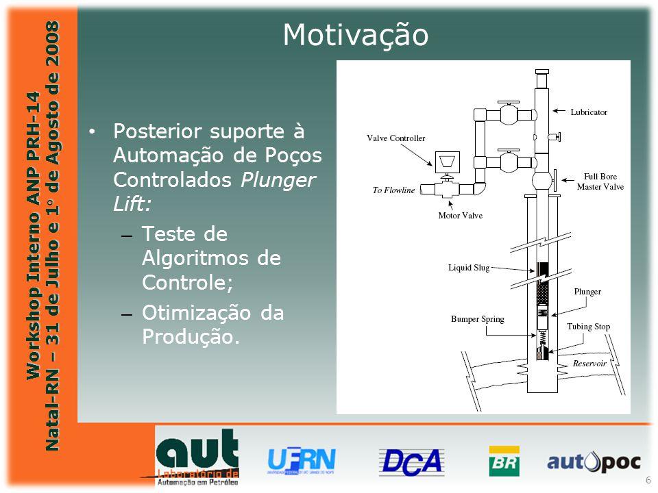 Workshop Interno ANP PRH-14 Natal-RN – 31 de Julho e 1° de Agosto de 2008 6 Posterior suporte à Automação de Poços Controlados Plunger Lift: – Teste d