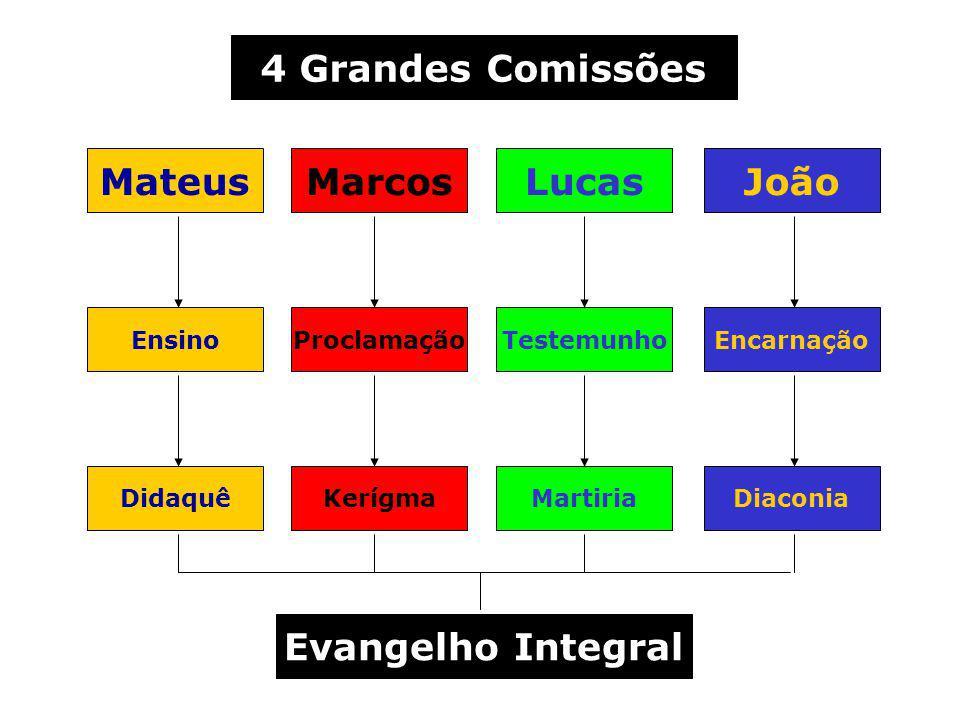 O IDE DA MISSÃO EM MATEUS Método Fazer discípulos COMO.