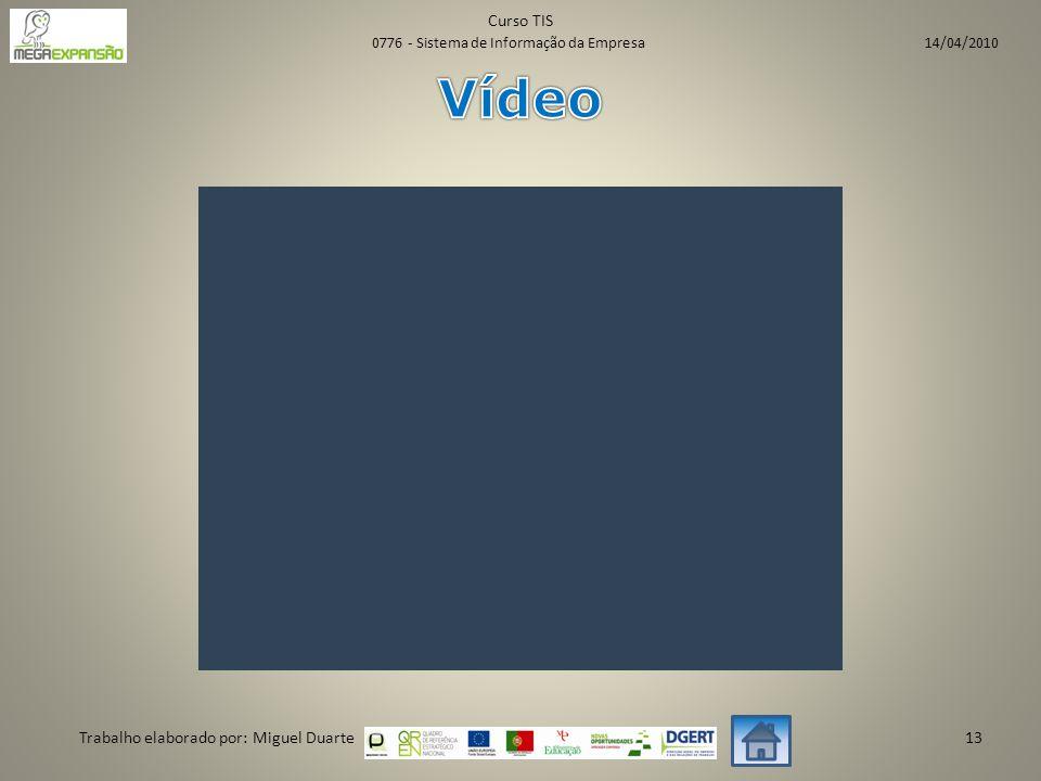 Curso TIS Trabalho elaborado por: Miguel Duarte13 0776 - Sistema de Informação da Empresa 14/04/2010