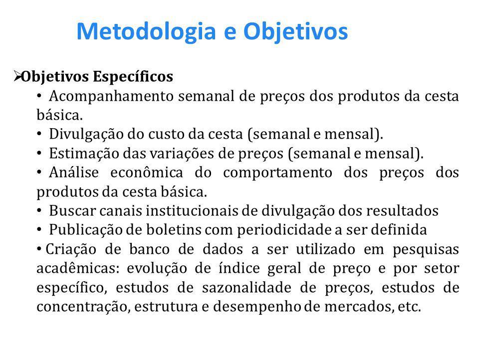 Metodologia e Objetivos  Objetivos Específicos Acompanhamento semanal de preços dos produtos da cesta básica. Divulgação do custo da cesta (semanal e