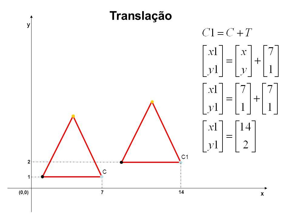 (0,0) 1 7 y x Translação 14 C C1 2