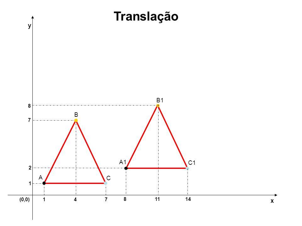 (0,0)1 1 74 7 y x Translação 81411 8 A B C A1 B1 C1 2