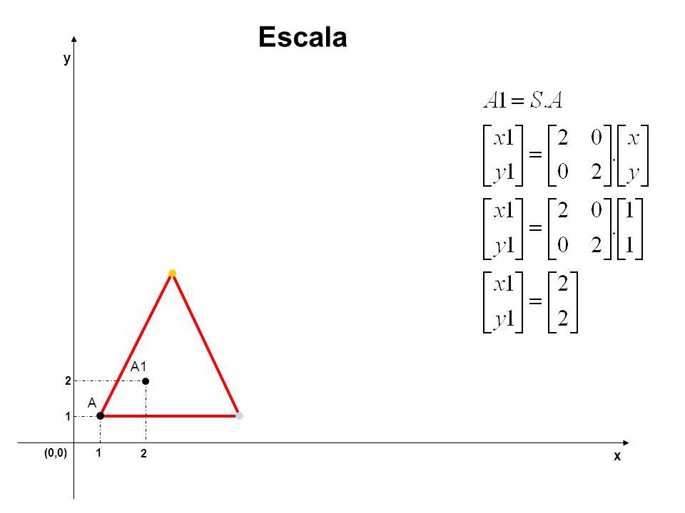 (0,0)1 1 y x Escala A A1 2 2