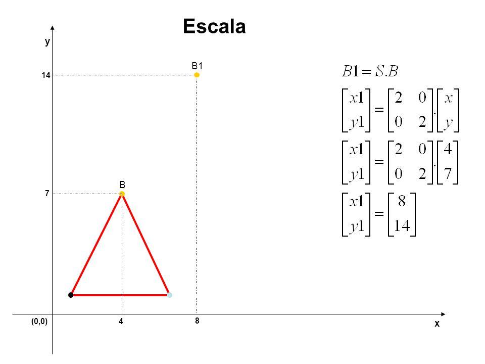 (0,0) y x Escala 4 7 8 14 B B1