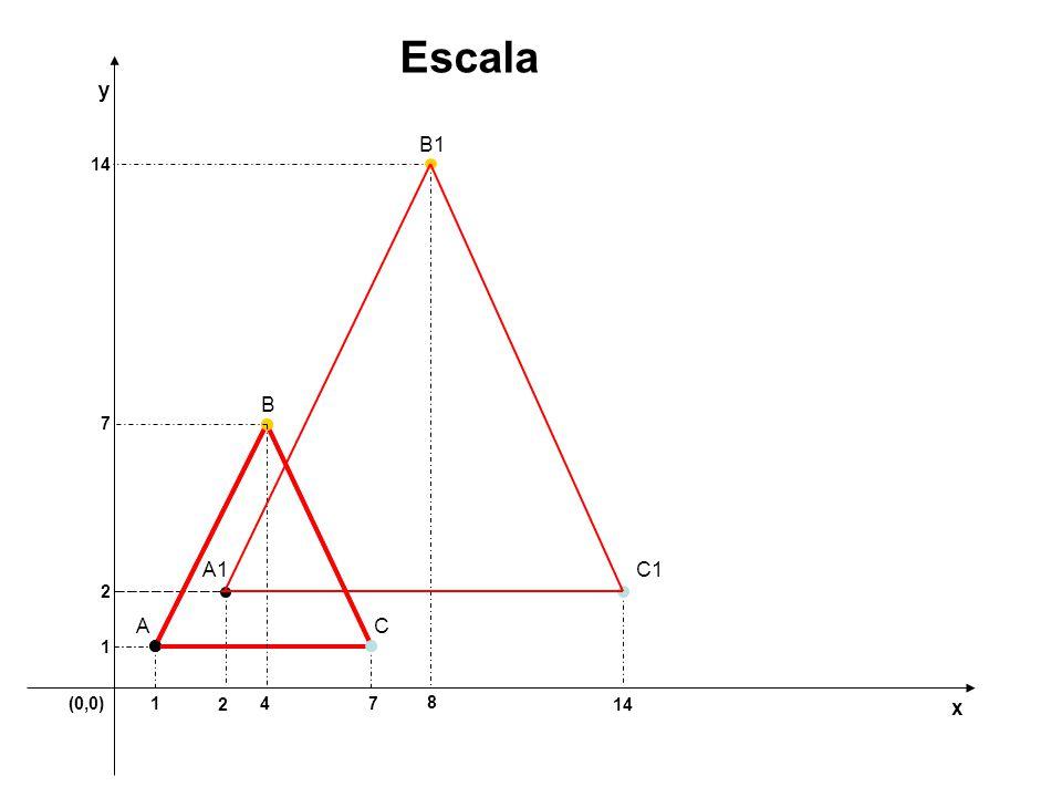 (0,0)7 1 y x Escala C C1 2 14 1 A A1 2 4 7 8 14 B B1
