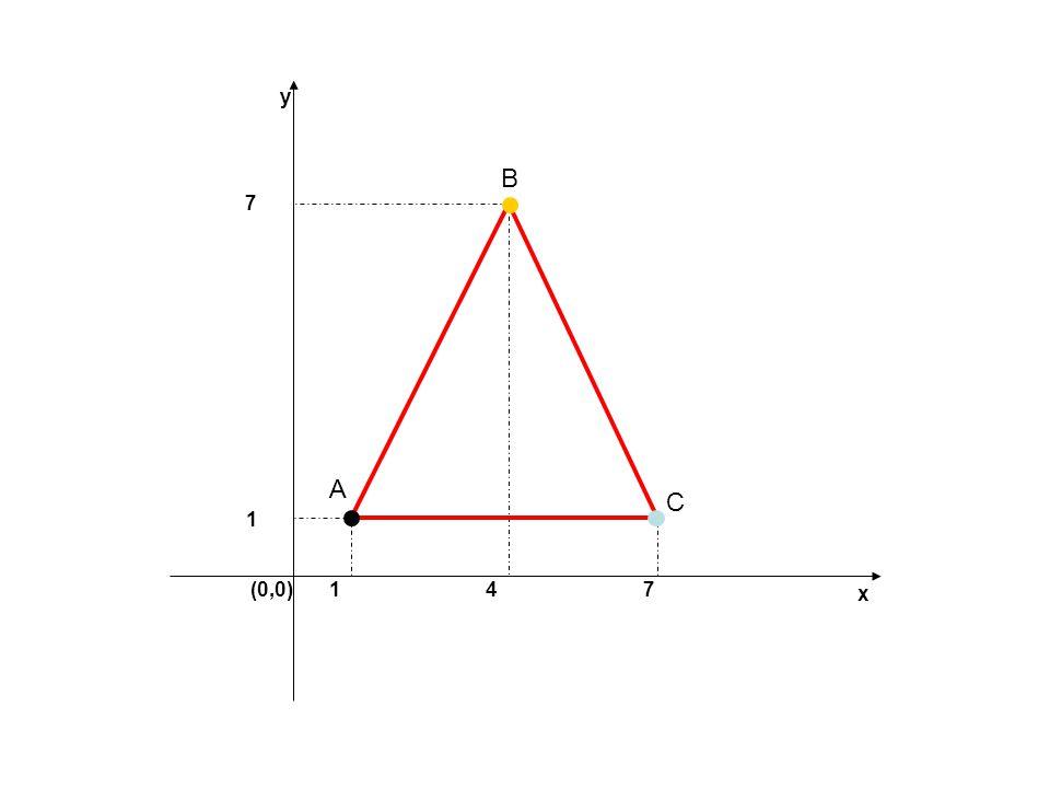 (0,0)1 1 74 7 y x A B C