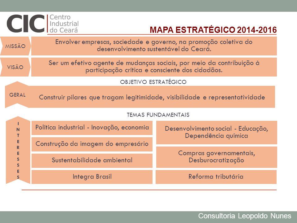 Consultoria Leopoldo Nunes MAPA ESTRATÉGICO 2014-2016 Envolver empresas, sociedade e governo, na promoção coletiva do desenvolvimento sustentável do Ceará.