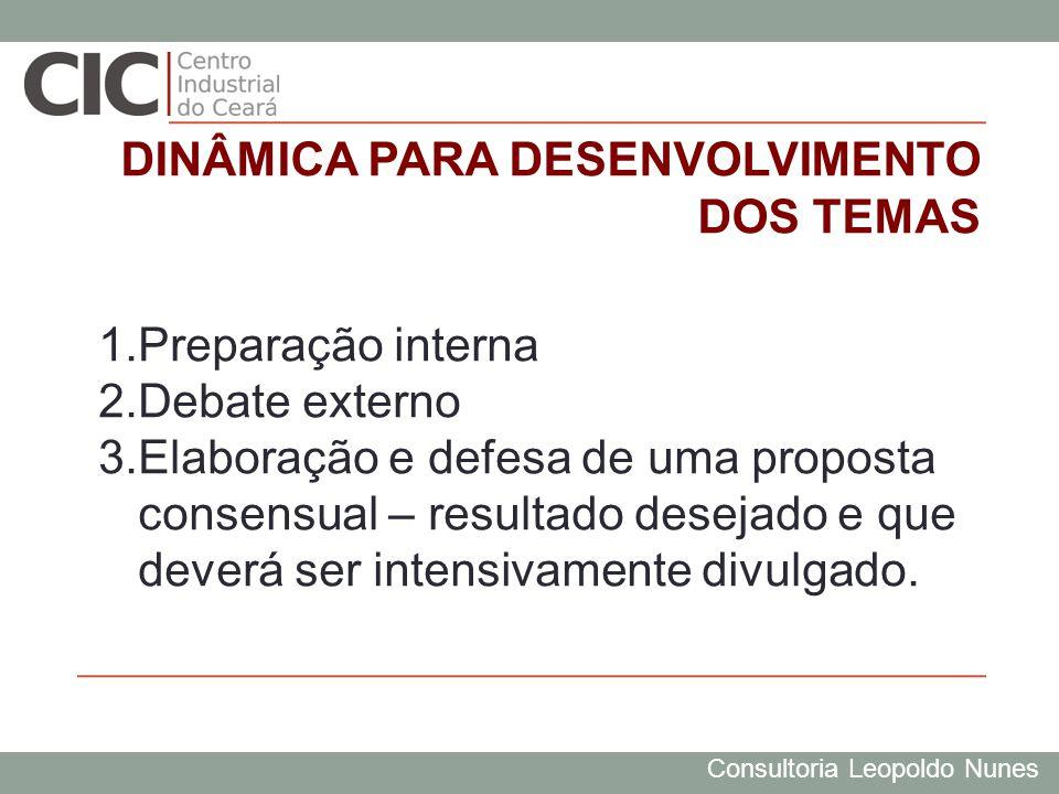 Consultoria Leopoldo Nunes DINÂMICA PARA DESENVOLVIMENTO DOS TEMAS 1.Preparação interna 2.Debate externo 3.Elaboração e defesa de uma proposta consensual – resultado desejado e que deverá ser intensivamente divulgado.