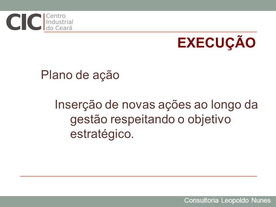Consultoria Leopoldo Nunes EXECUÇÃO Plano de ação Inserção de novas ações ao longo da gestão respeitando o objetivo estratégico.