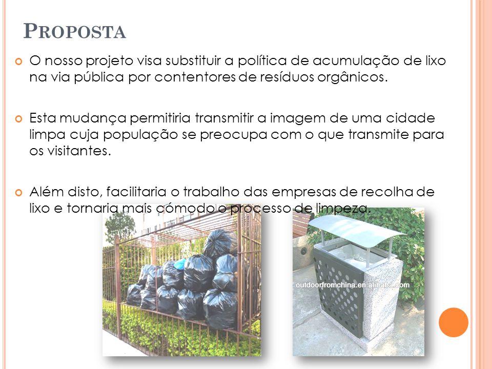 P ROPOSTA O nosso projeto visa substituir a política de acumulação de lixo na via pública por contentores de resíduos orgânicos.