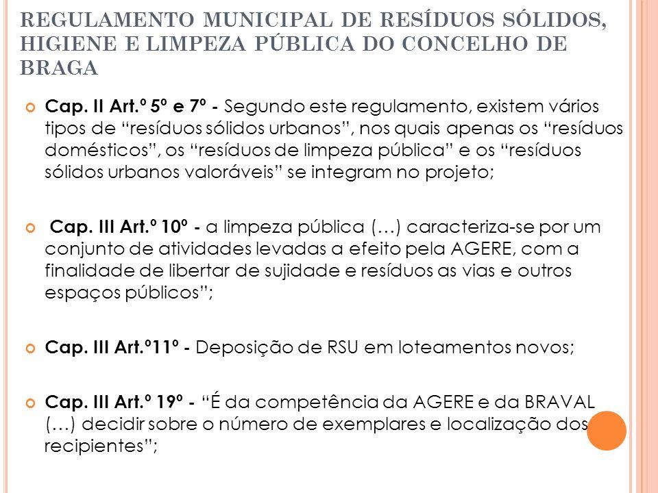 REGULAMENTO MUNICIPAL DE RESÍDUOS SÓLIDOS, HIGIENE E LIMPEZA PÚBLICA DO CONCELHO DE BRAGA Cap.