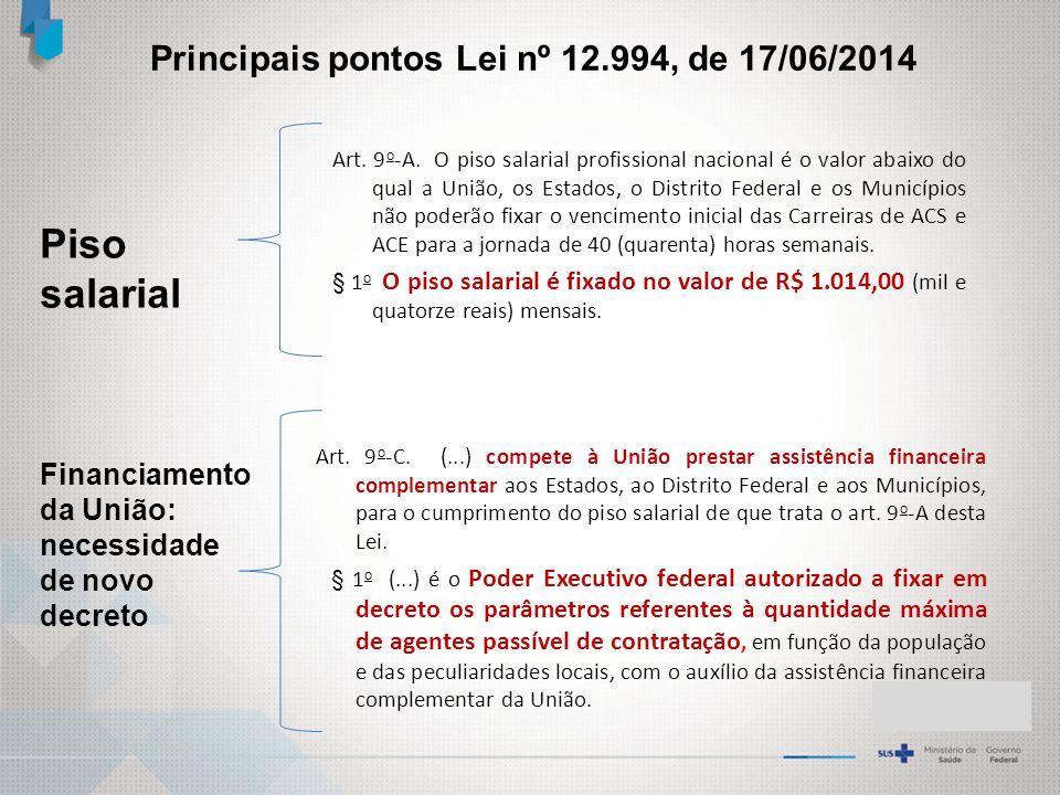 Principais pontos Lei nº 12.994, de 17/06/2014 Piso salarial Art.