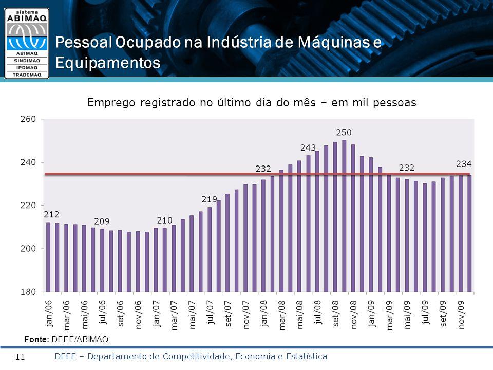11 Pessoal Ocupado na Indústria de Máquinas e Equipamentos Emprego registrado no último dia do mês – em mil pessoas DEEE – Departamento de Competitivi