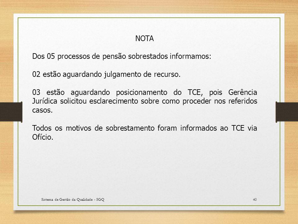 Sistema de Gestão da Qualidade - SGQ40 NOTA Dos 05 processos de pensão sobrestados informamos: 02 estão aguardando julgamento de recurso.