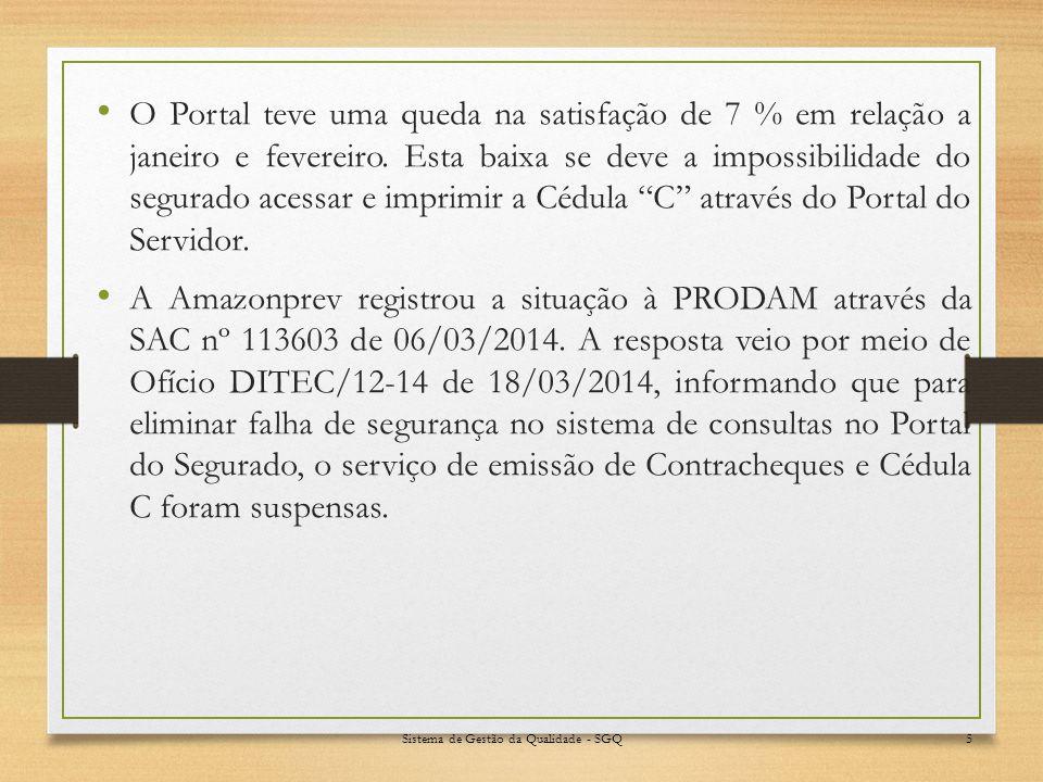 6 Foi tratada 01 reclamação de cliente. Foram respondidos 381 e-mails através no Fale - Conosco.