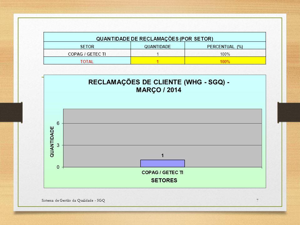 Sistema de Gestão da Qualidade - SGQ48 Valor do Empenho 2014 – R$ 53.070,71