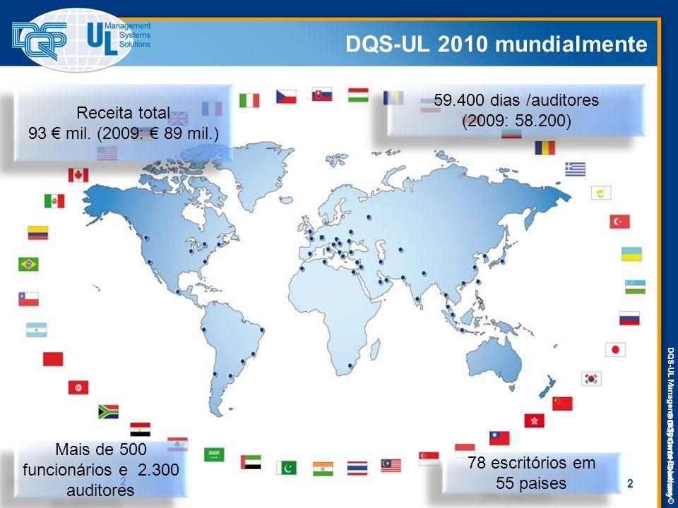 DQS-UL Management Systems Solutions © 2 2 DQS-UL 2010 mundialmente © DQS GmbH Germany 59.400 dias /auditores (2009: 58.200) Mais de 500 funcionários e