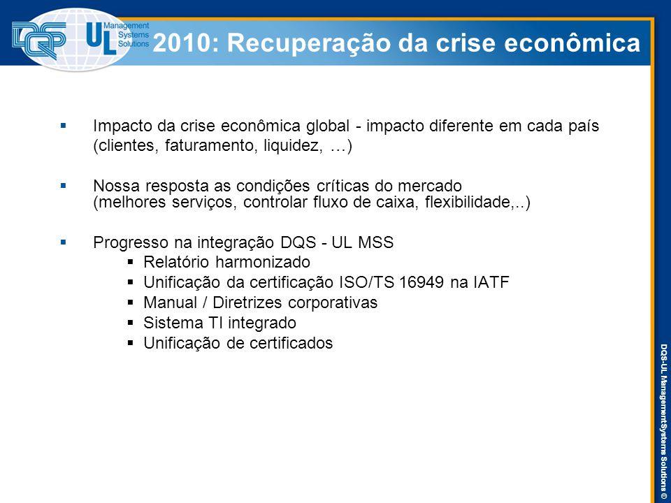 DQS-UL Management Systems Solutions © 2010: Recuperação da crise econômica  Impacto da crise econômica global - impacto diferente em cada país (clien
