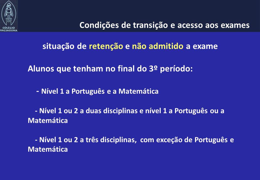situação de retenção e não admitido a exame Alunos que tenham no final do 3º período: - Nível 1 a Português e a Matemática - Nível 1 ou 2 a duas disciplinas e nível 1 a Português ou a Matemática - Nível 1 ou 2 a três disciplinas, com exceção de Português e Matemática Condições de transição e acesso aos exames