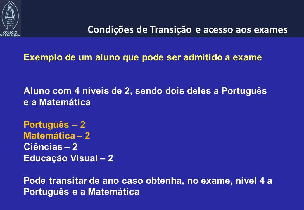 Exemplo de um aluno que pode ser admitido a exame Aluno com 4 níveis de 2, sendo dois deles a Português e a Matemática Português – 2 Matemática – 2 Ciências – 2 Educação Visual – 2 Pode transitar de ano caso obtenha, no exame, nível 4 a Português e a Matemática Condições de Transição e acesso aos exames