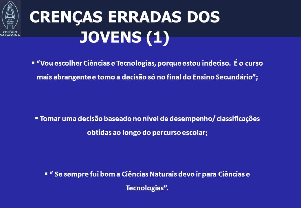 CRENÇAS ERRADAS DOS JOVENS (1)  Vou escolher Ciências e Tecnologias, porque estou indeciso.