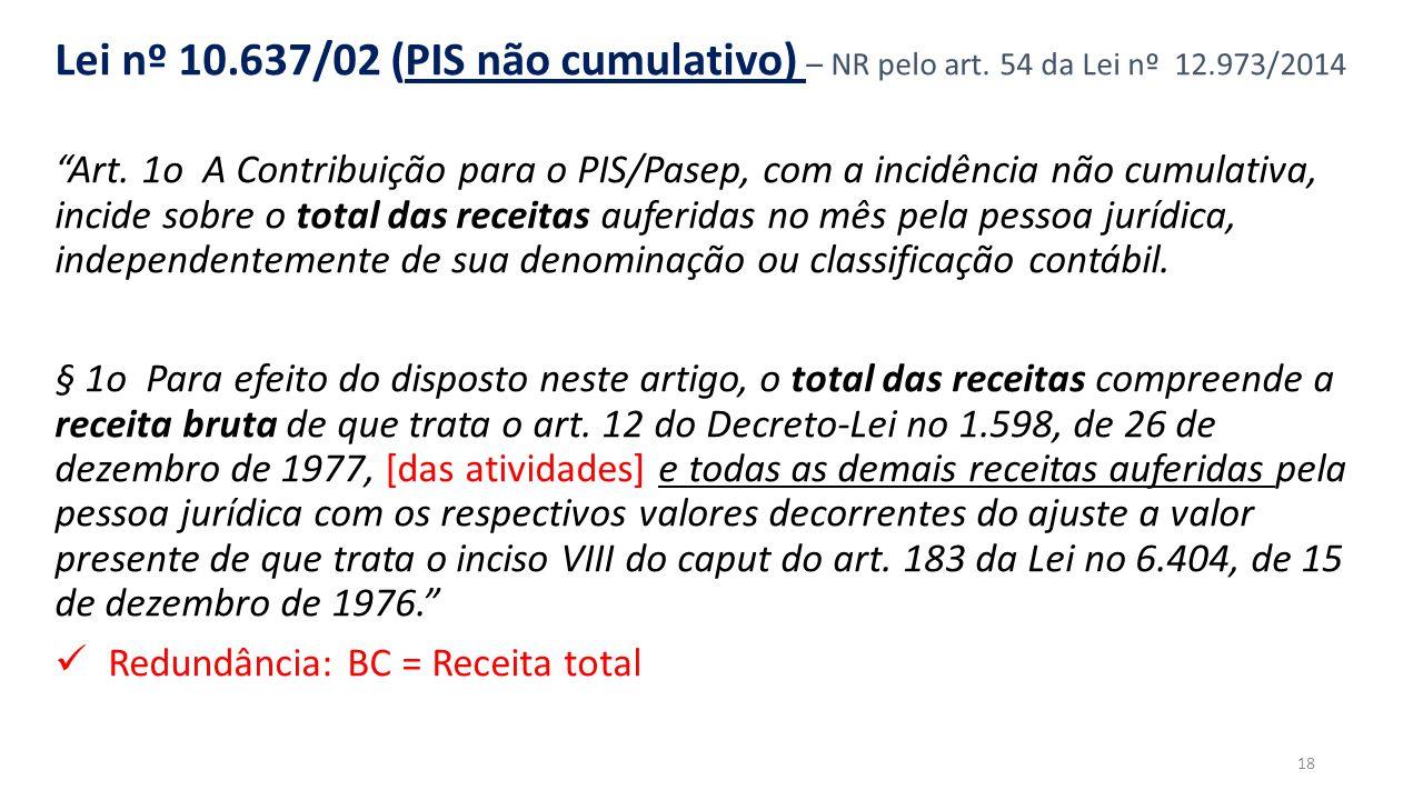 """""""RECEITA"""" e """"FATURAMENTO"""" – BC de contribuições Lei nº 10.637/02 (PIS não cumulativo) – NR pelo art. 54 da Lei nº 12.973/2014 """"Art. 1o A Contribuição"""