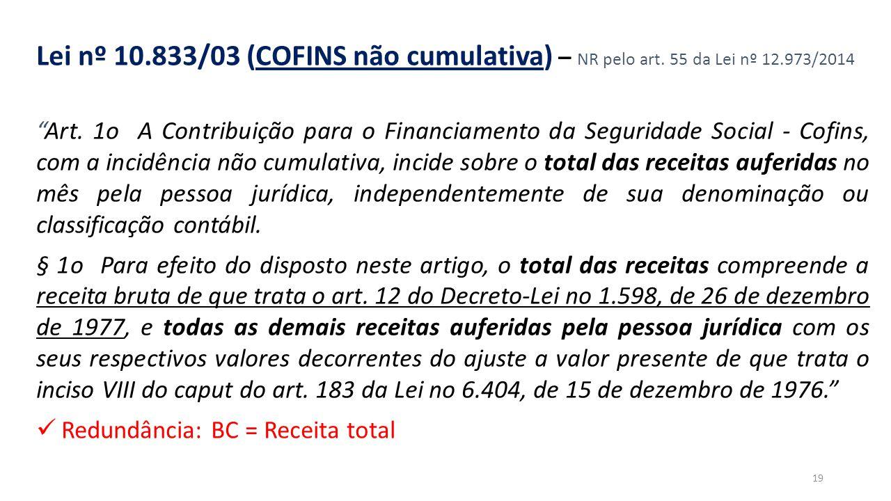 """""""RECEITA"""" e """"FATURAMENTO"""" – BC de contribuições Lei nº 10.833/03 (COFINS não cumulativa) – NR pelo art. 55 da Lei nº 12.973/2014 """"Art. 1o A Contribuiç"""
