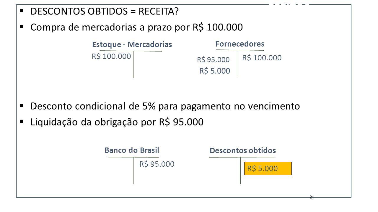 21  DESCONTOS OBTIDOS = RECEITA?  Compra de mercadorias a prazo por R$ 100.000  Desconto condicional de 5% para pagamento no vencimento  Liquidaçã