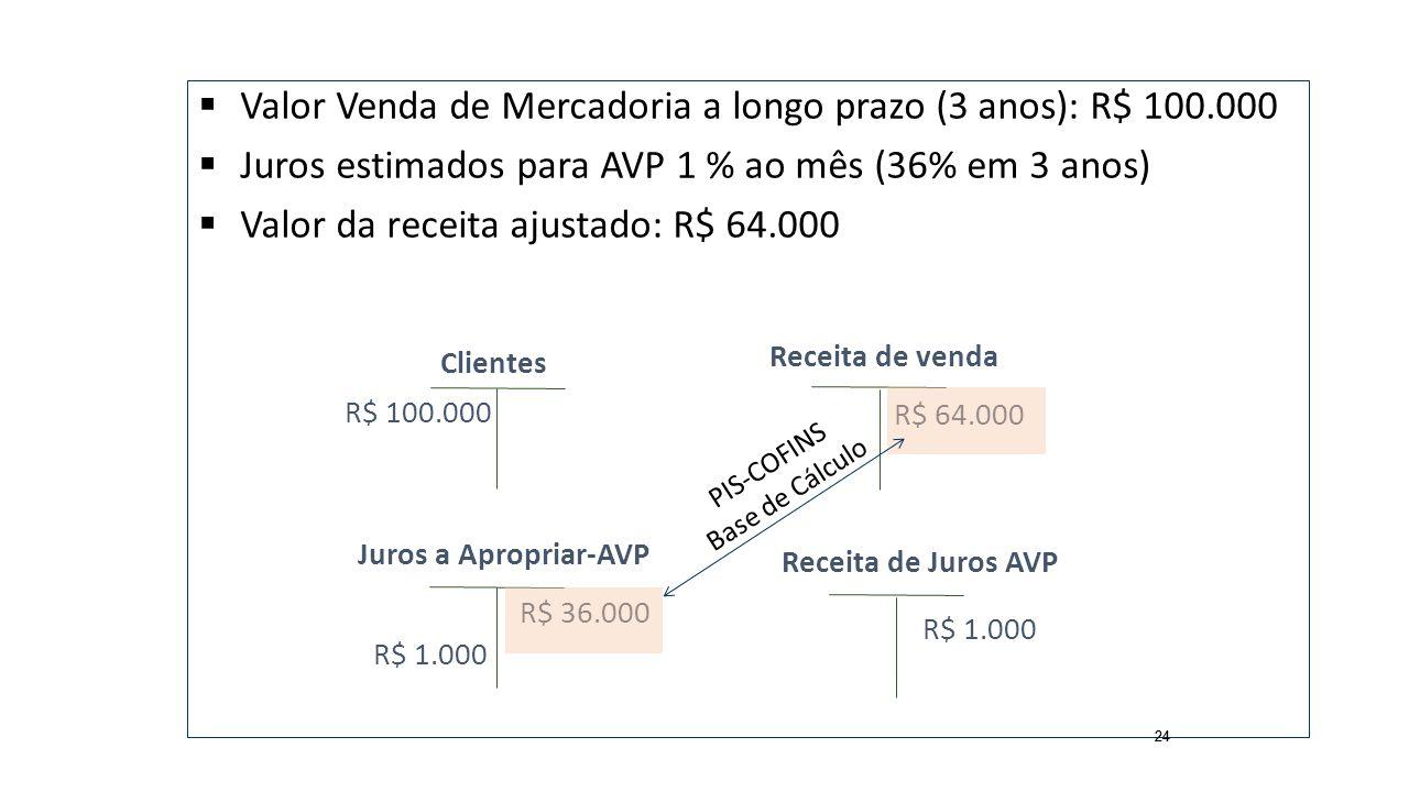 24  Valor Venda de Mercadoria a longo prazo (3 anos): R$ 100.000  Juros estimados para AVP 1 % ao mês (36% em 3 anos)  Valor da receita ajustado: R