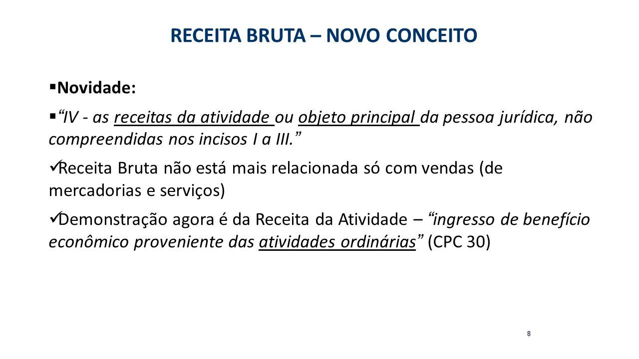 """8  Novidade:  """"IV - as receitas da atividade ou objeto principal da pessoa jurídica, não compreendidas nos incisos I a III."""" Receita Bruta não está"""