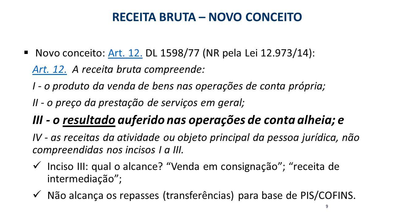 9  Novo conceito: Art. 12. DL 1598/77 (NR pela Lei 12.973/14):Art. 12. Art. 12. A receita bruta compreende: I - o produto da venda de bens nas operaç