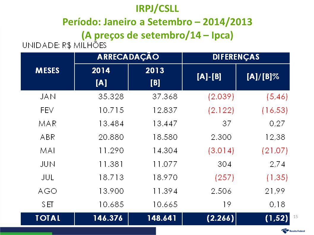 IRPJ/CSLL Período: Janeiro a Setembro – 2014/2013 (A preços de setembro/14 – Ipca) 15