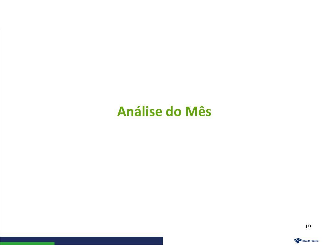 Análise do Mês 19