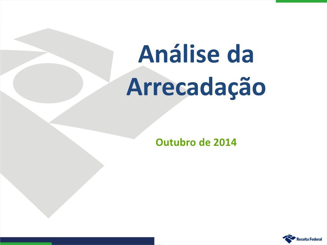 Desempenho da Arrecadação das Receitas Federais Evolução Janeiro a Outubro – 2014/2013 (A preços de outubro/14 – Ipca) 2