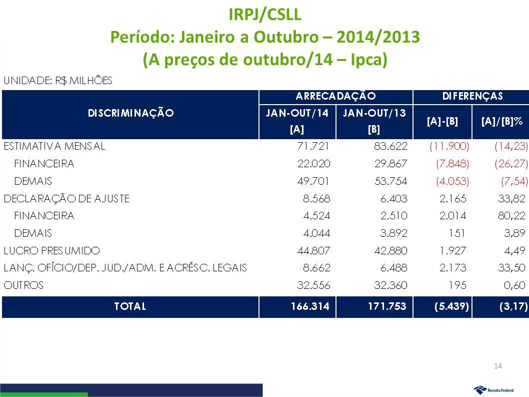 IRPJ/CSLL Período: Janeiro a Outubro – 2014/2013 (A preços de outubro/14 – Ipca) 14