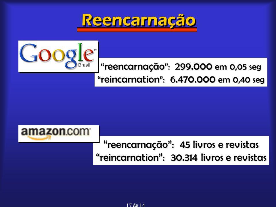 """17 de 14 """" reencarnação """": 299.000 em 0,05 seg """" reincarnation """": 6.470.000 em 0,40 seg """"reencarnação"""": 45 livros e revistas """"reincarnation"""": 30.314 l"""