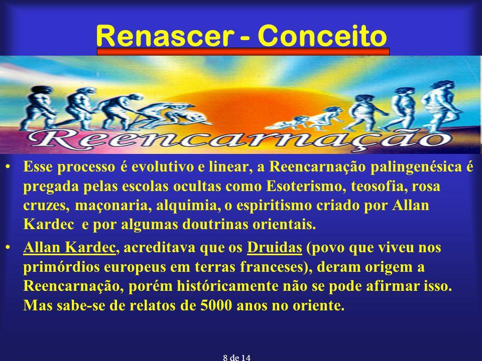 8 de 14 Renascer - Conceito Esse processo é evolutivo e linear, a Reencarnação palingenésica é pregada pelas escolas ocultas como Esoterismo, teosofia