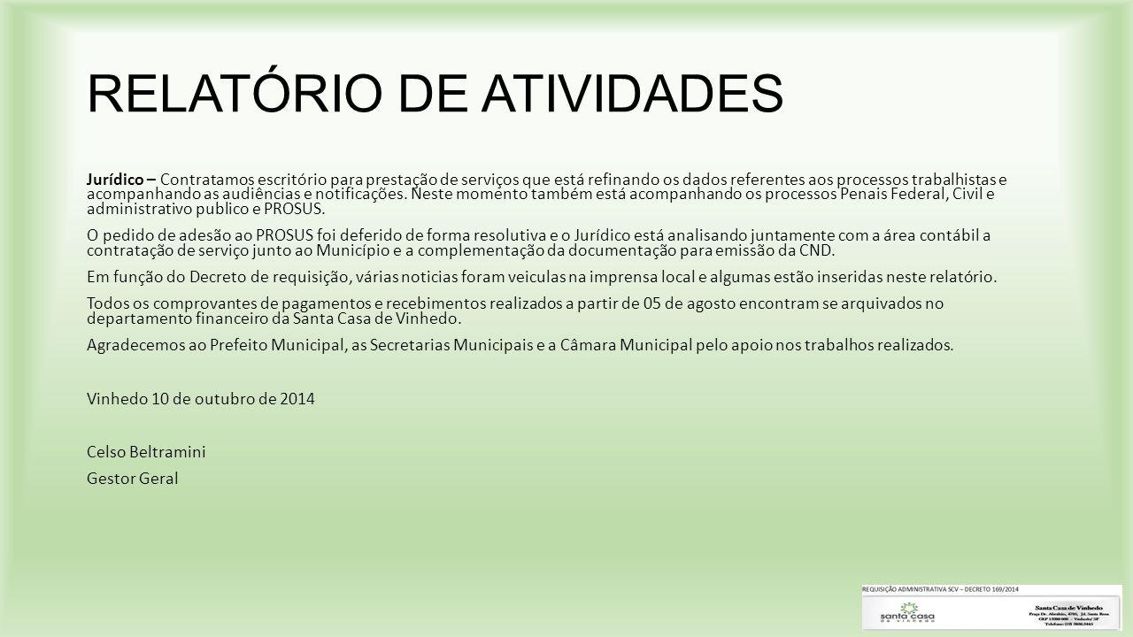 RELATÓRIO DE ATIVIDADES Jurídico – Contratamos escritório para prestação de serviços que está refinando os dados referentes aos processos trabalhistas