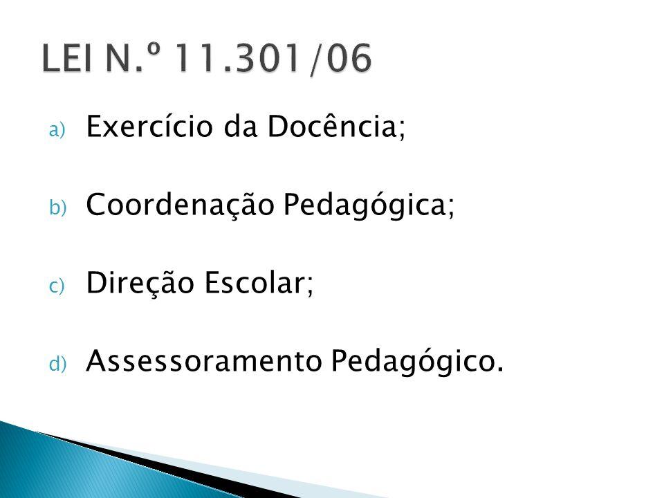 a) Exercício da Docência; b) Coordenação Pedagógica; c) Direção Escolar; d) Assessoramento Pedagógico.