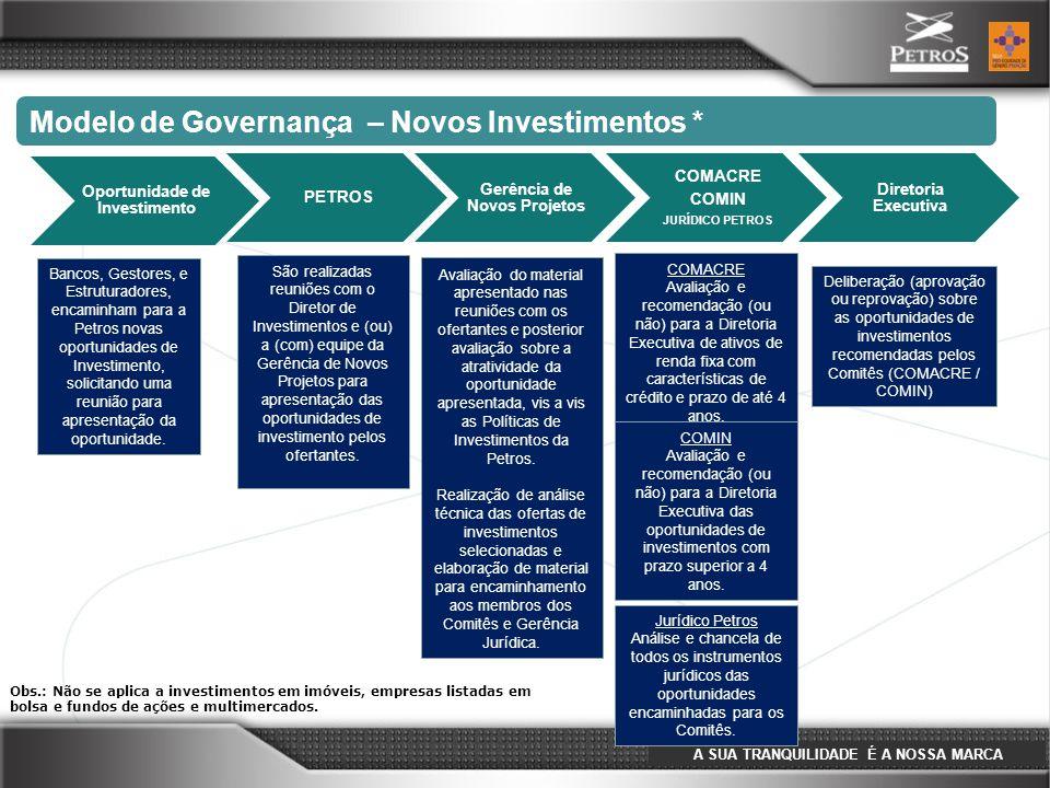 A SUA TRANQUILIDADE É A NOSSA MARCA Oportunidade de Investimento PETROS Gerência de Novos Projetos COMACRE COMIN JURÍDICO PETROS Diretoria Executiva S
