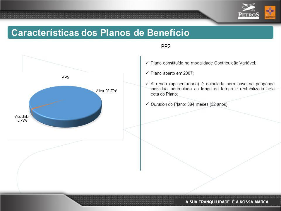 A SUA TRANQUILIDADE É A NOSSA MARCA Características dos Planos de Benefício Plano constituído na modalidade Contribuição Variável; Plano aberto em 2007; A renda (aposentadoria) é calculada com base na poupança individual acumulada ao longo do tempo e rentabilizada pela cota do Plano; Duration do Plano: 384 meses (32 anos); PP2