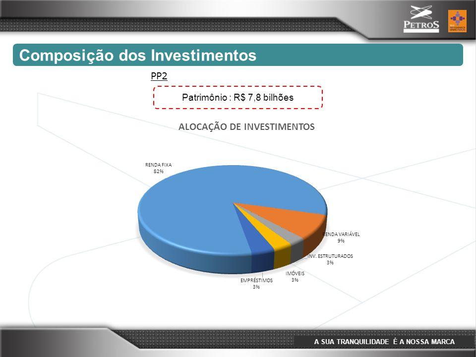 A SUA TRANQUILIDADE É A NOSSA MARCA Composição dos Investimentos PP2 Patrimônio : R$ 7,8 bilhões